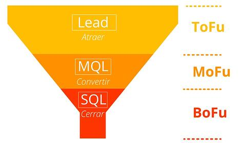 funnel-id--lead-ok